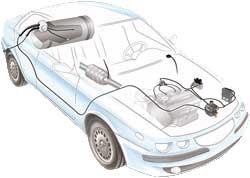 Instalatii gpl auto service autorizat